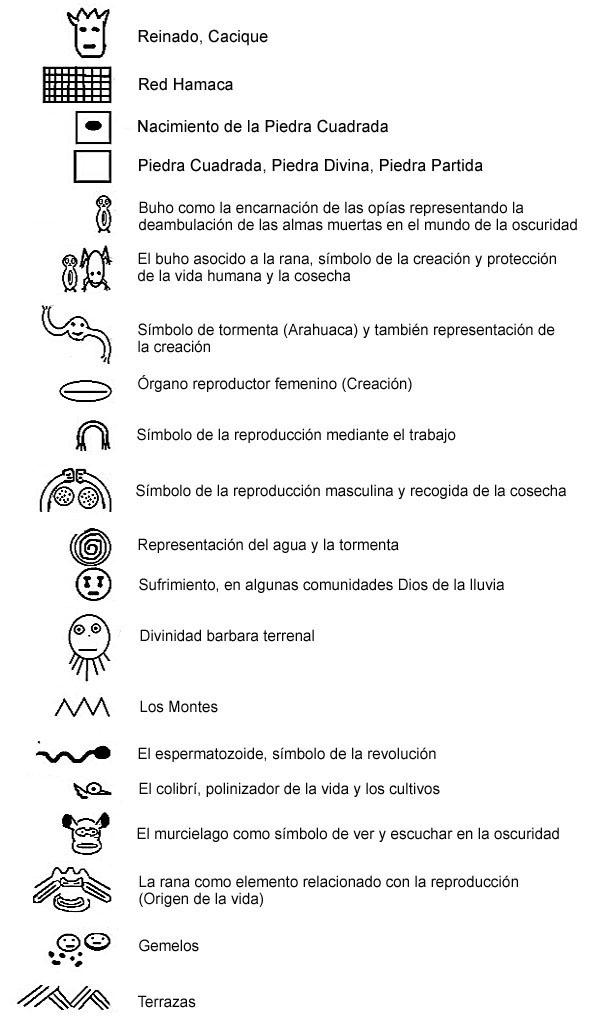 The gallery for simbolos tainos de puerto rico y sus - Simbolos y su significado ...