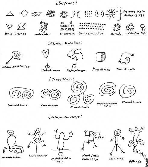 Arte rupestre petroglifos Mojanes Chamanes Tachira Venezuela