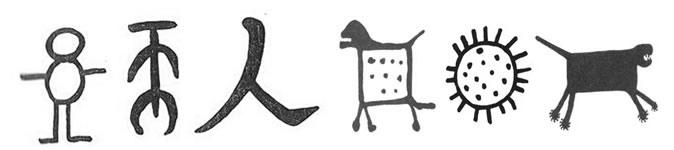 Arte rupestre Pictogramas e ideogramas historia de la ... - photo#7