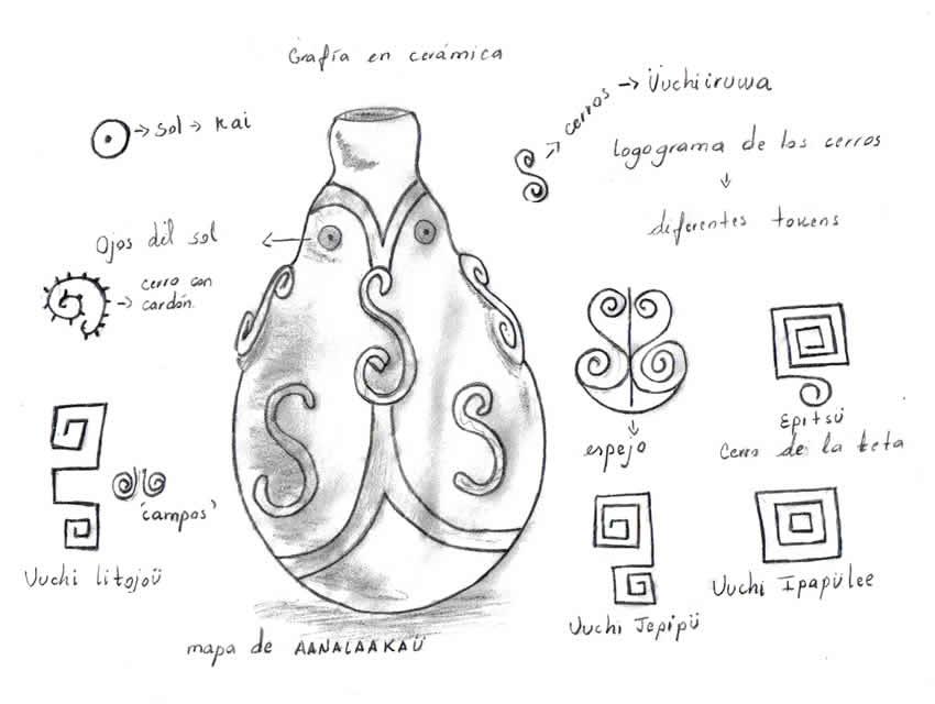 Colombia La Guajira Arte rupestre Wayuu Tradición oral Blasonería ...